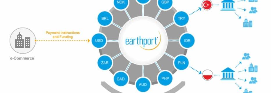 earthport