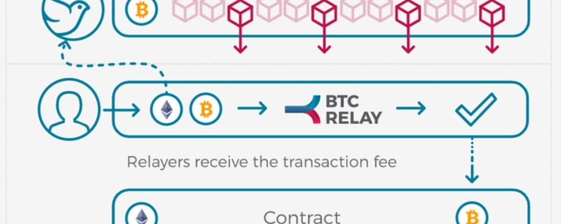 btc relay
